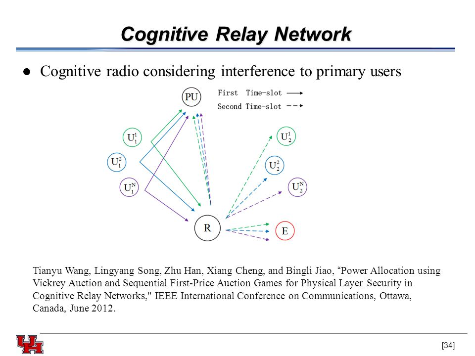 Cognitive Relay Network Cognitive radio considering interference to primary users Tianyu Wang, Lingyang Song, Zhu Han, Xiang Cheng, and Bingli Jiao, Power Allocation using Vickrey Auction and Sequential First-Price Auction Games for Physical Layer Security in Cognitive Relay Networks, IEEE International Conference on Communications, Ottawa, Canada, June 2012.