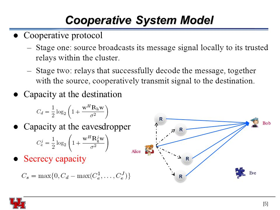 Cooperative System Model Cooperative protocol –Stage one: source broadcasts its message signal locally to its trusted relays within the cluster. –Stag