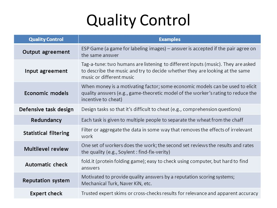 Quality Control Examples Output agreement ESP Game (a game for labeling images) – answer is accepted if the pair agree on the same answer Input agreement Tag-a-tune: two humans are listening to different inputs (music).