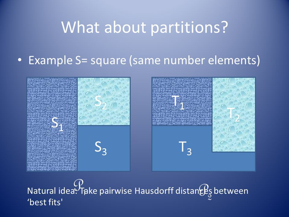 What about partitions.