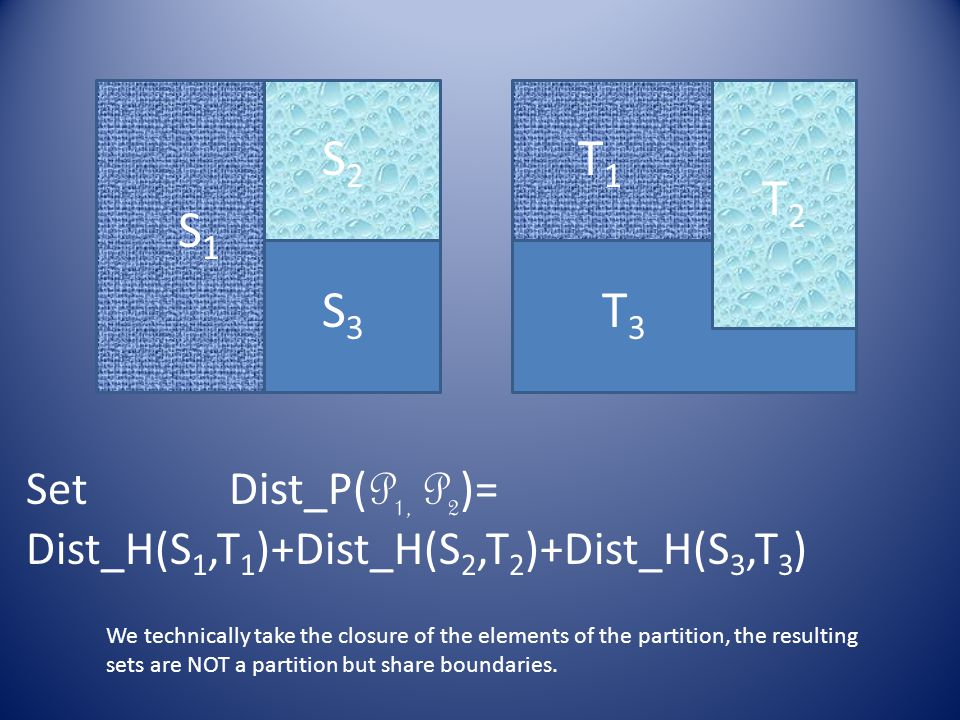 S1S1 S2S2 S3S3 T1T1 T2T2 T3T3 Set Dist_P( P 1, P 2 )= Dist_H(S 1,T 1 )+Dist_H(S 2,T 2 )+Dist_H(S 3,T 3 ) We technically take the closure of the elements of the partition, the resulting sets are NOT a partition but share boundaries.
