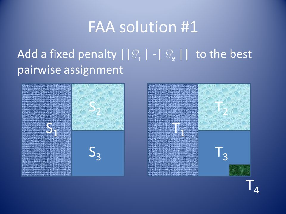 FAA solution #1 S1S1 S2S2 S3S3 T1T1 T2T2 T3T3 T4T4 Add a fixed penalty || P 1 | -| P 2 || to the best pairwise assignment