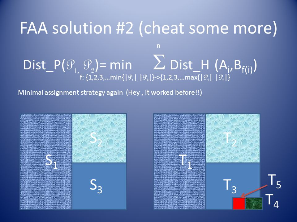 FAA solution #2 (cheat some more) S1S1 S2S2 S3S3 T1T1 T2T2 T3T3 T4T4 T5T5 Dist_P( P 1, P 2 )= min   Dist_H (A i,B f(i) ) f: {1,2,3,…min{| P 1 |, | P 2 |}->{1,2,3,…max{| P 1 |, | P 2 |} n Minimal assignment strategy again (Hey, it worked before!!)
