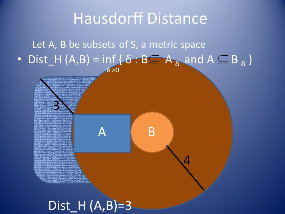 Hausdorff Distance Dist_H (A,B) = inf { δ : B A δ and A B δ } δ >0 AB 3 Dist_H (A,B)=3 Let A, B be subsets of S, a metric space 4