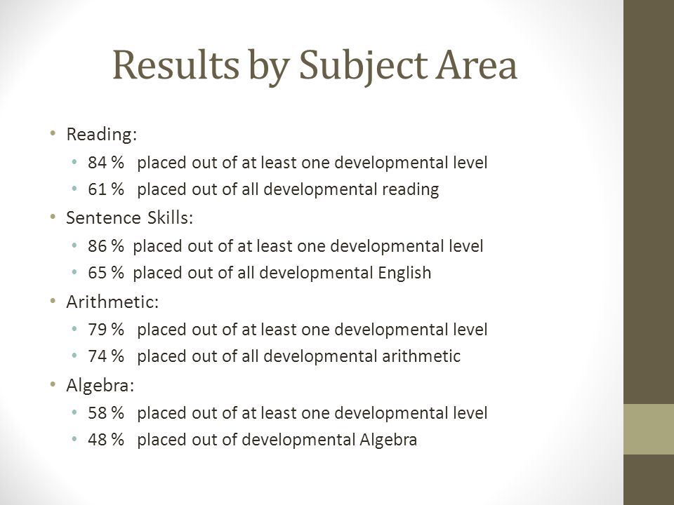 Results by Subject Area Reading: 84 % placed out of at least one developmental level 61 % placed out of all developmental reading Sentence Skills: 86 % placed out of at least one developmental level 65 % placed out of all developmental English Arithmetic: 79 % placed out of at least one developmental level 74 % placed out of all developmental arithmetic Algebra: 58 % placed out of at least one developmental level 48 % placed out of developmental Algebra