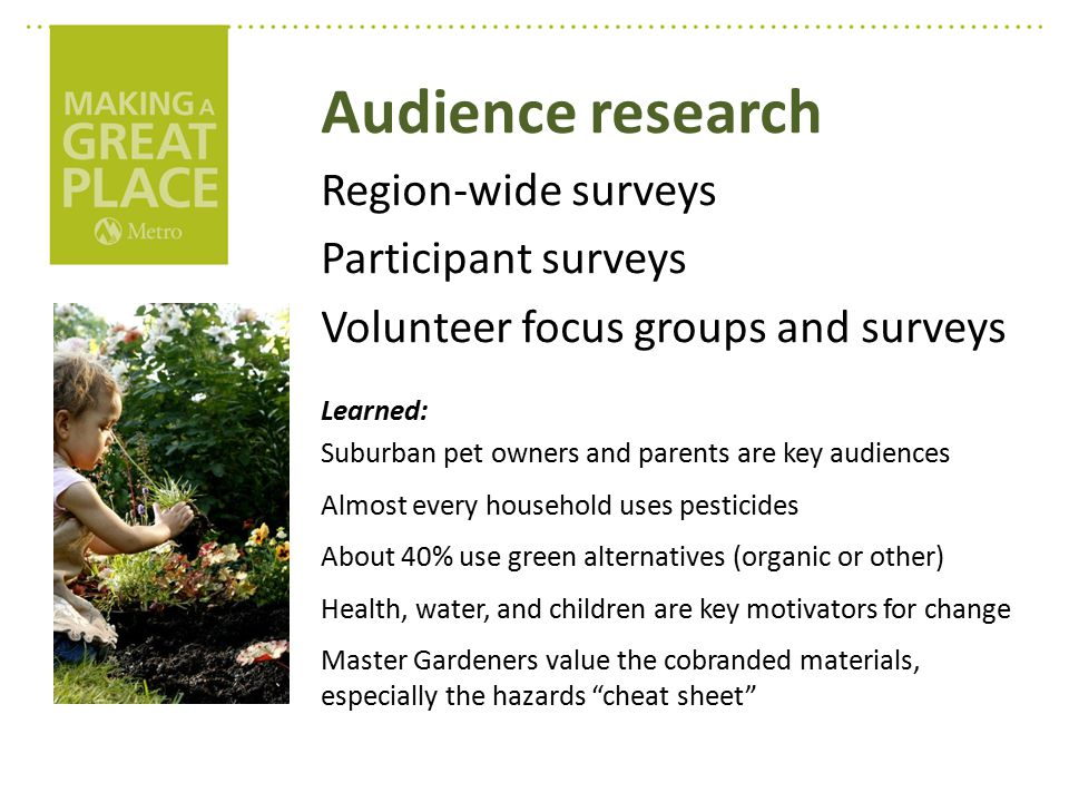 Audience research Region-wide surveys Participant surveys Volunteer focus groups and surveys Learned: Suburban pet owners and parents are key audiences Almost every household uses pesticides About 40% use green alternatives (organic or other) Health, water, and children are key motivators for change Master Gardeners value the cobranded materials, especially the hazards cheat sheet