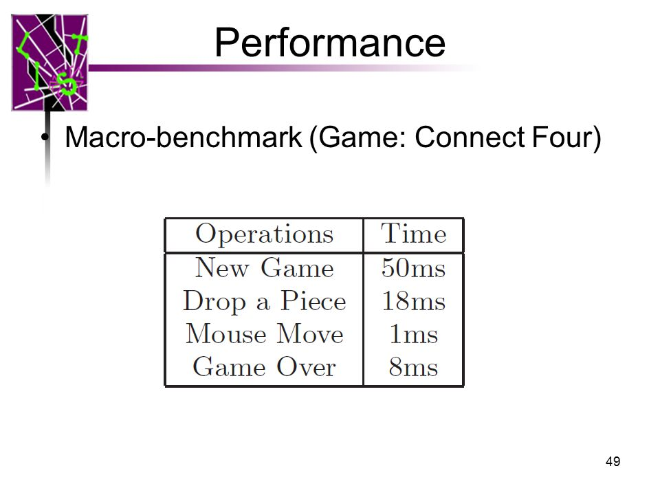 Performance Macro-benchmark (Game: Connect Four) 49