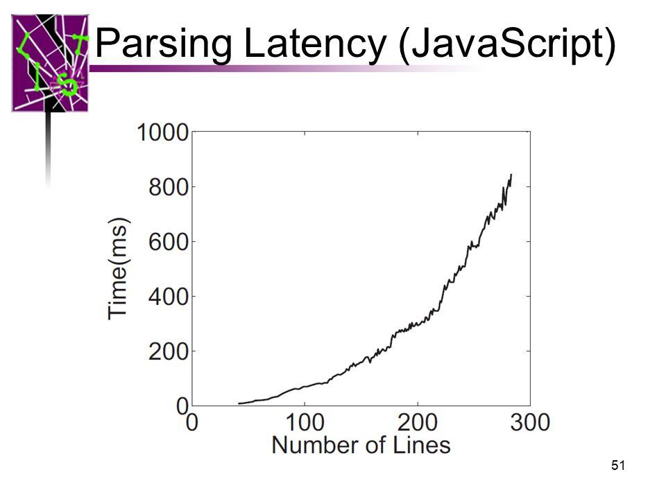 Parsing Latency (JavaScript) 51