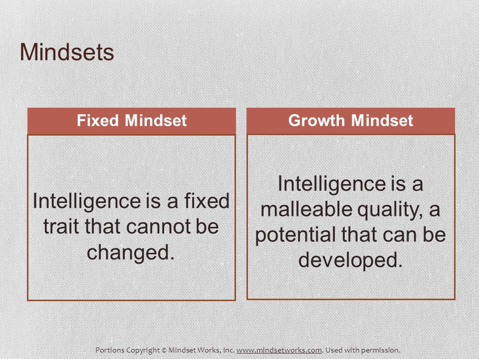 Mindsets Fixed Mindset Intelligence is a fixed trait that cannot be changed.