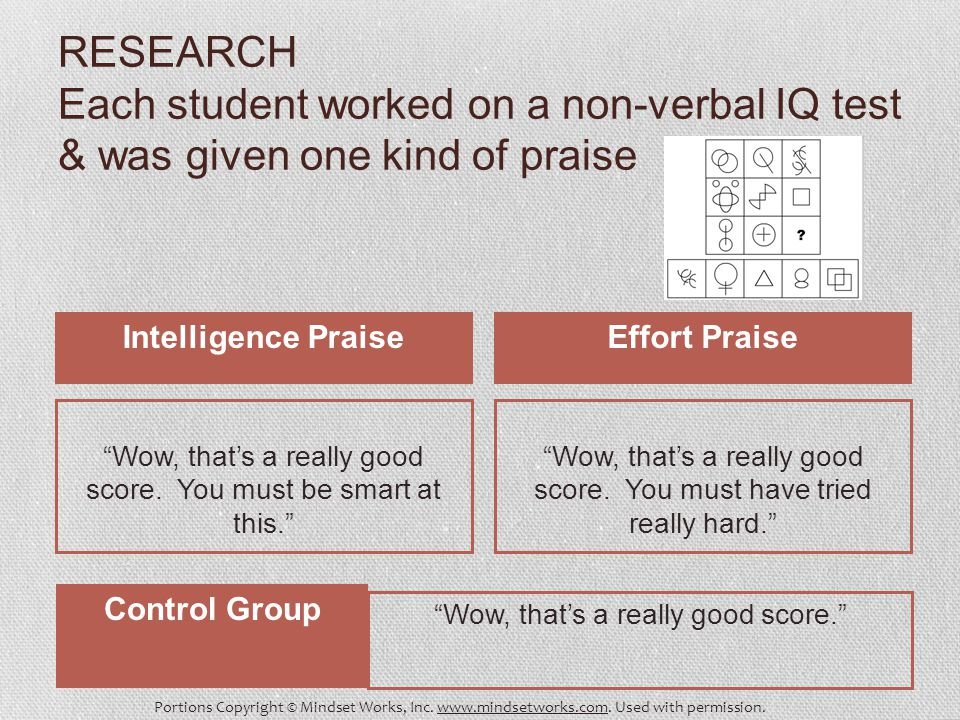 RESEARCH Each student worked on a non-verbal IQ test & was given one kind of praise Intelligence Praise Wow, that's a really good score.