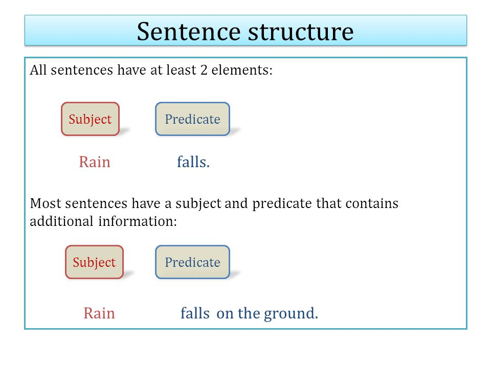Sentence structure All sentences have at least 2 elements: Rainfalls.