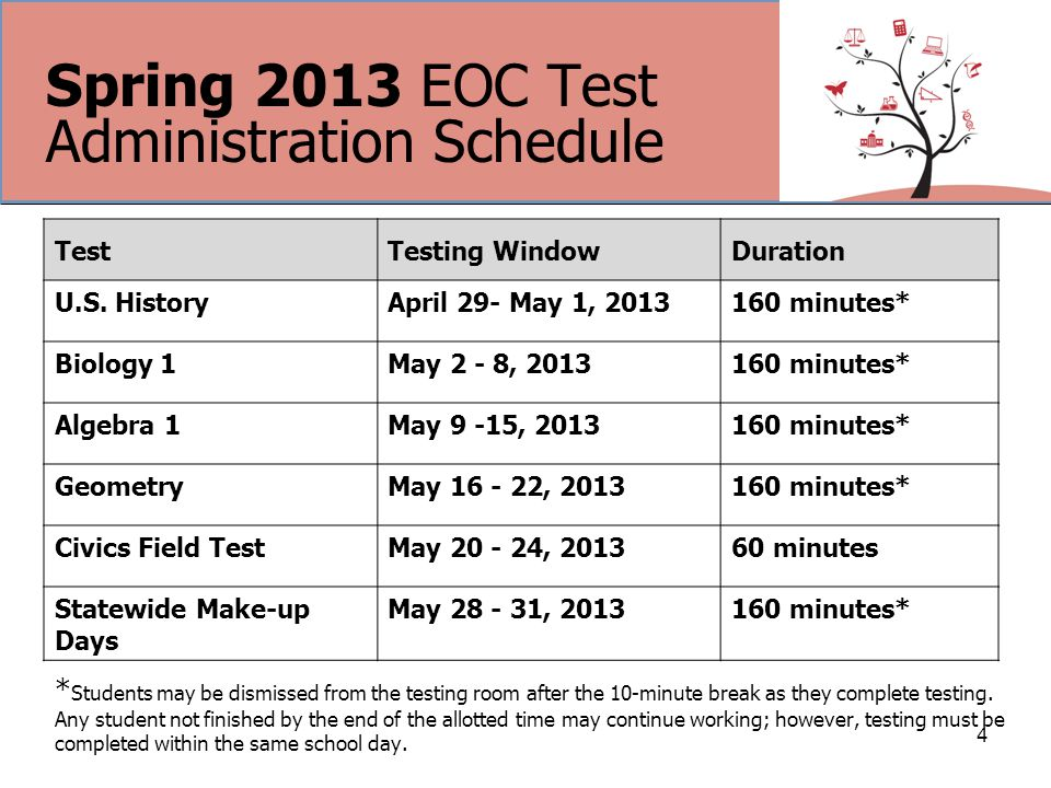 Summer 2013 EOC Test Administration Schedule * Students may be dismissed from the testing room after the 10-minute break as they complete testing.