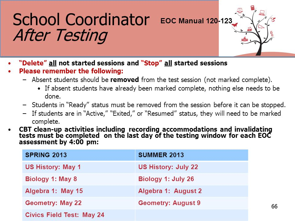 School Coordinator After Testing Delete all not started sessions and Stop all started sessions Please remember the following: –Absent students should be removed from the test session (not marked complete).