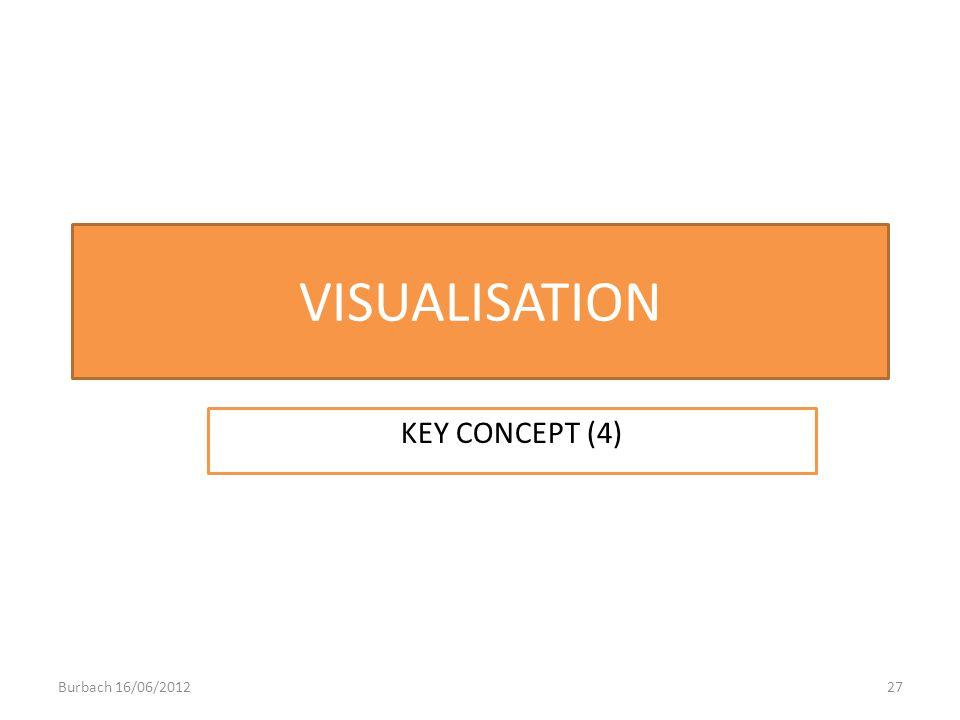 VISUALISATION KEY CONCEPT (4) Burbach 16/06/201227