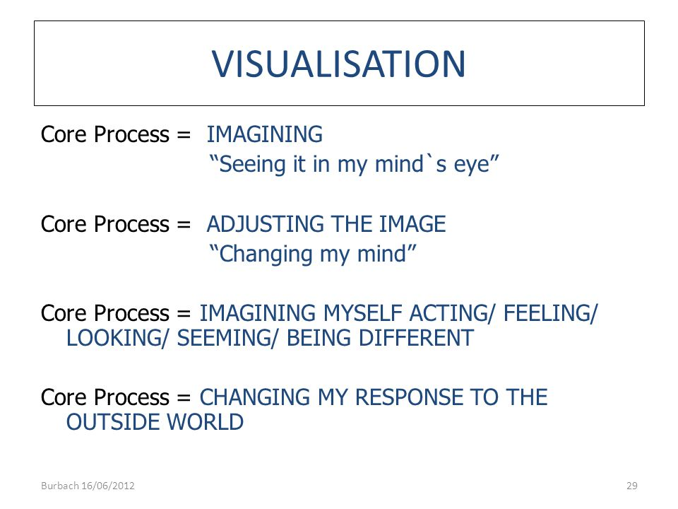"""VISUALISATION Core Process = IMAGINING """"Seeing it in my mind`s eye"""" Core Process = ADJUSTING THE IMAGE """"Changing my mind"""" Core Process = IMAGINING MYS"""