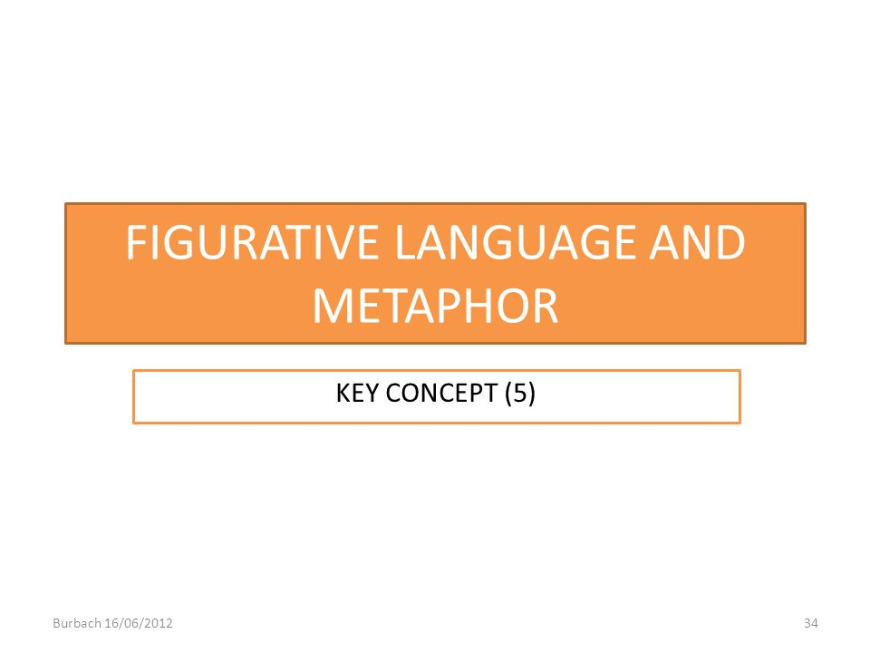 FIGURATIVE LANGUAGE AND METAPHOR KEY CONCEPT (5) Burbach 16/06/201234
