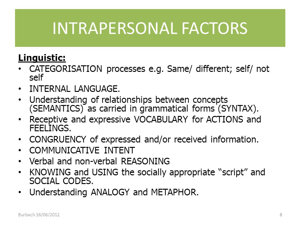INTRAPERSONAL FACTORS Emotional : CATEGORISATION of EXTERNAL and INTERNAL perceptual experiences in terms of generation of feeling (sensation) and feeling (emotion), resulting in: Trust and attachment; Impulse control; Filters created by beliefs and thinking styles; Motivation; Optimism and resilience; Recognition and management of own feelings; Recognition and understanding feelings of others; Self- efficacy : Awareness of power to manage own sense of self, feelings and health effectively; Empathy.