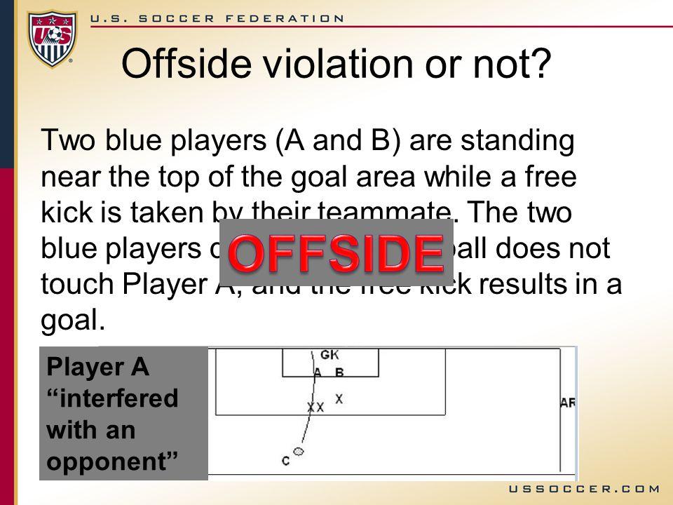 Offside violation or not.