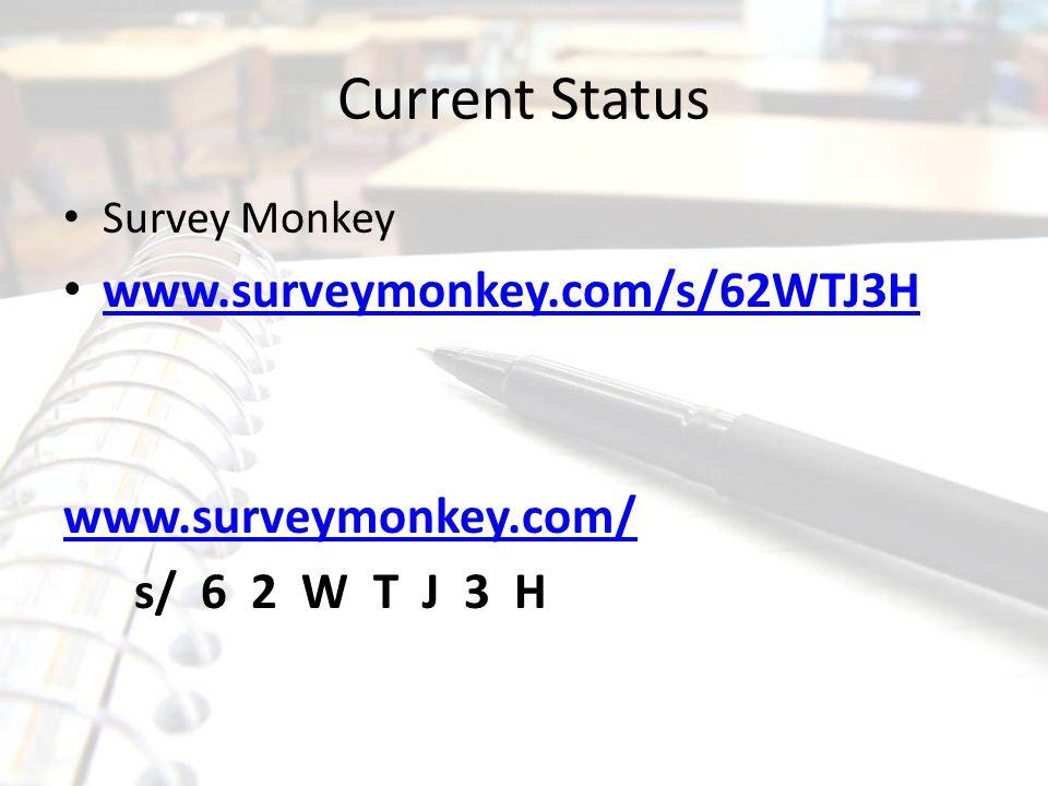 Current Status Survey Monkey www.surveymonkey.com/s/62WTJ3H www.surveymonkey.com/ s/ 6 2 W T J 3 H