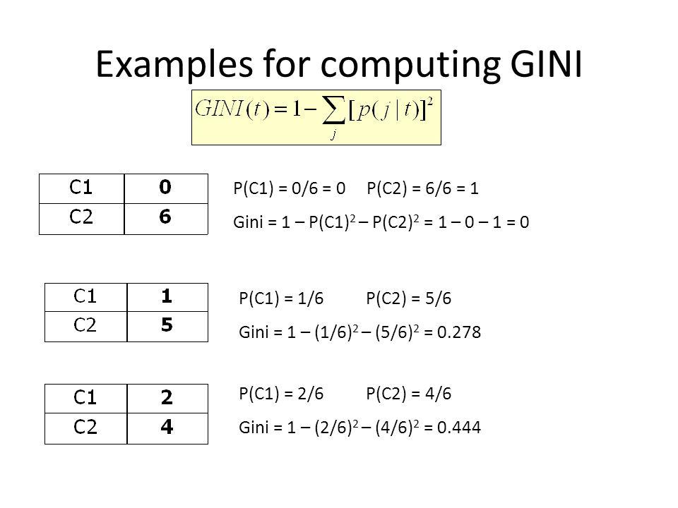 Examples for computing GINI P(C1) = 0/6 = 0 P(C2) = 6/6 = 1 Gini = 1 – P(C1) 2 – P(C2) 2 = 1 – 0 – 1 = 0 P(C1) = 1/6 P(C2) = 5/6 Gini = 1 – (1/6) 2 –