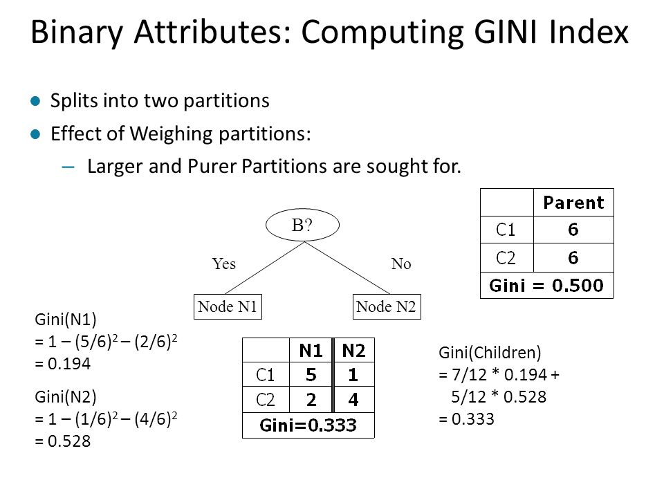Binary Attributes: Computing GINI Index l Splits into two partitions l Effect of Weighing partitions: – Larger and Purer Partitions are sought for. B?