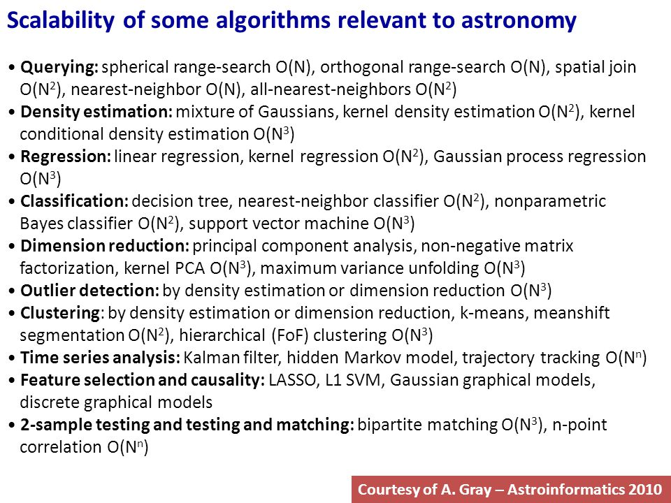 Scalability of some algorithms relevant to astronomy Querying: spherical range-search O(N), orthogonal range-search O(N), spatial join O(N 2 ), neares