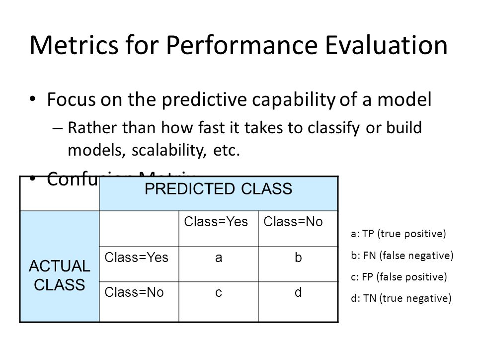 Metrics for Performance Evaluation Focus on the predictive capability of a model – Rather than how fast it takes to classify or build models, scalabil