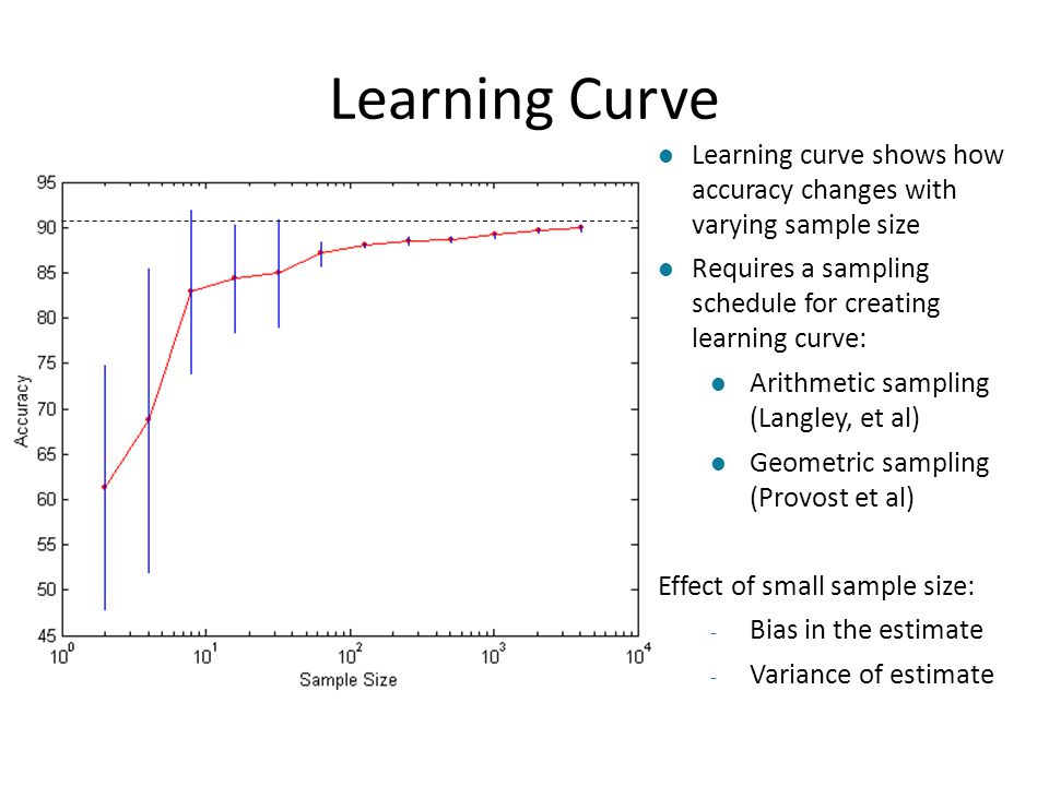 Learning Curve l Learning curve shows how accuracy changes with varying sample size l Requires a sampling schedule for creating learning curve: l Arit