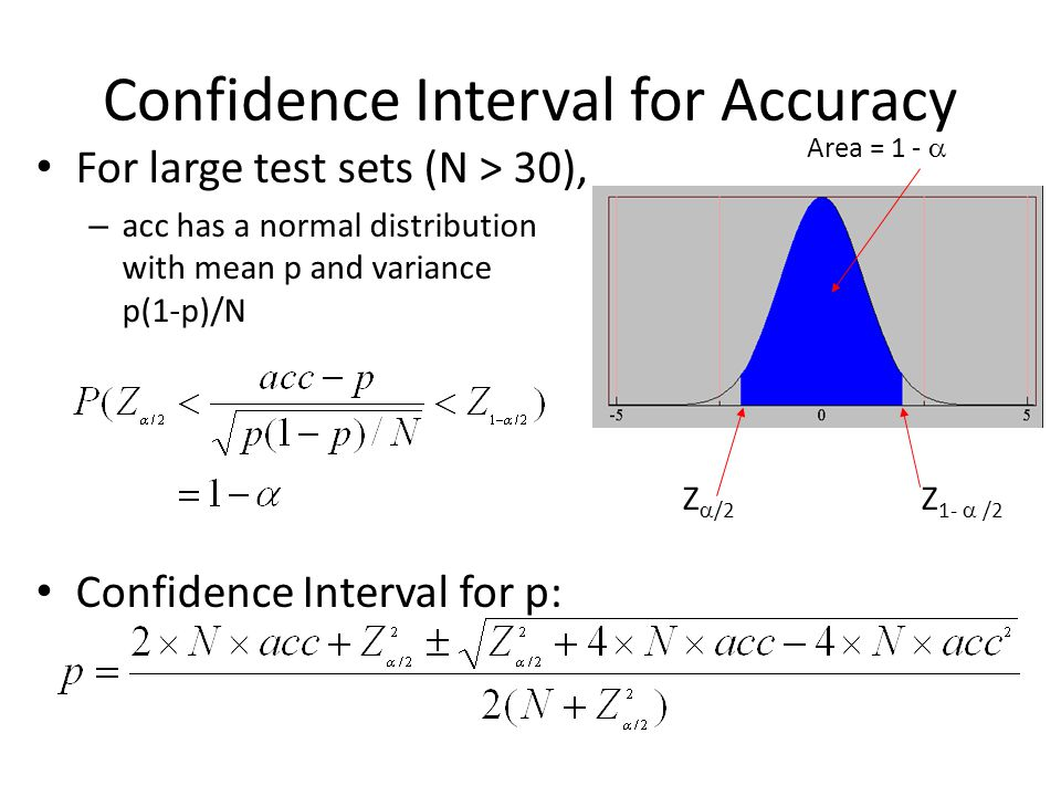 Confidence Interval for Accuracy For large test sets (N > 30), – acc has a normal distribution with mean p and variance p(1-p)/N Confidence Interval f
