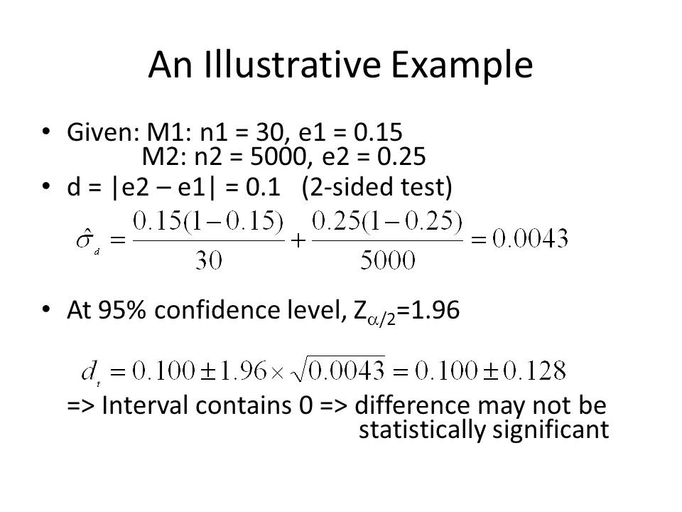 An Illustrative Example Given: M1: n1 = 30, e1 = 0.15 M2: n2 = 5000, e2 = 0.25 d =  e2 – e1  = 0.1 (2-sided test) At 95% confidence level, Z  /2 =1.9