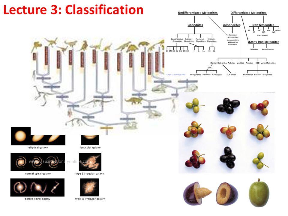 Lecture 3: Classification
