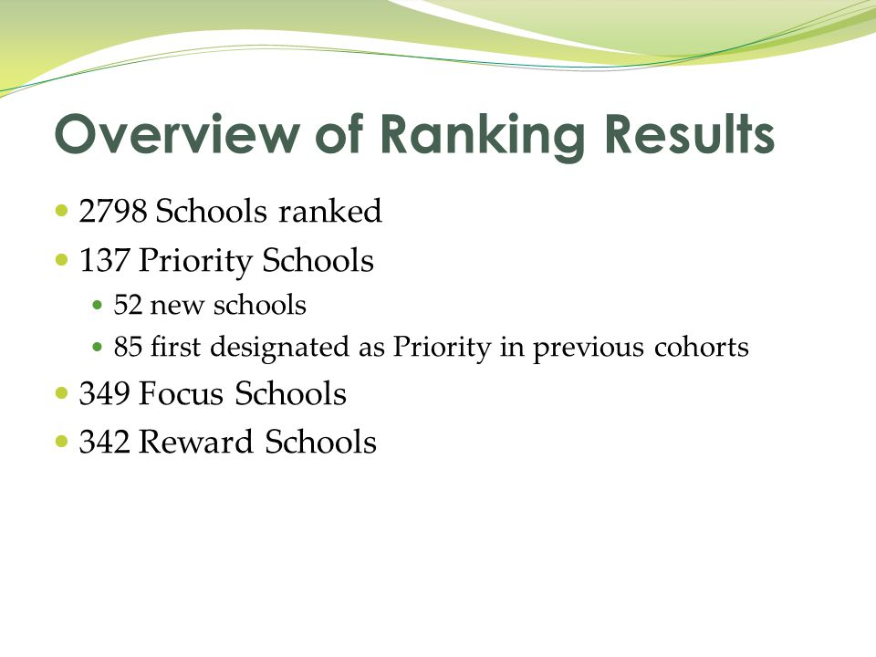 2798 Schools ranked 137 Priority Schools 52 new schools 85 first designated as Priority in previous cohorts 349 Focus Schools 342 Reward Schools Overview of Ranking Results