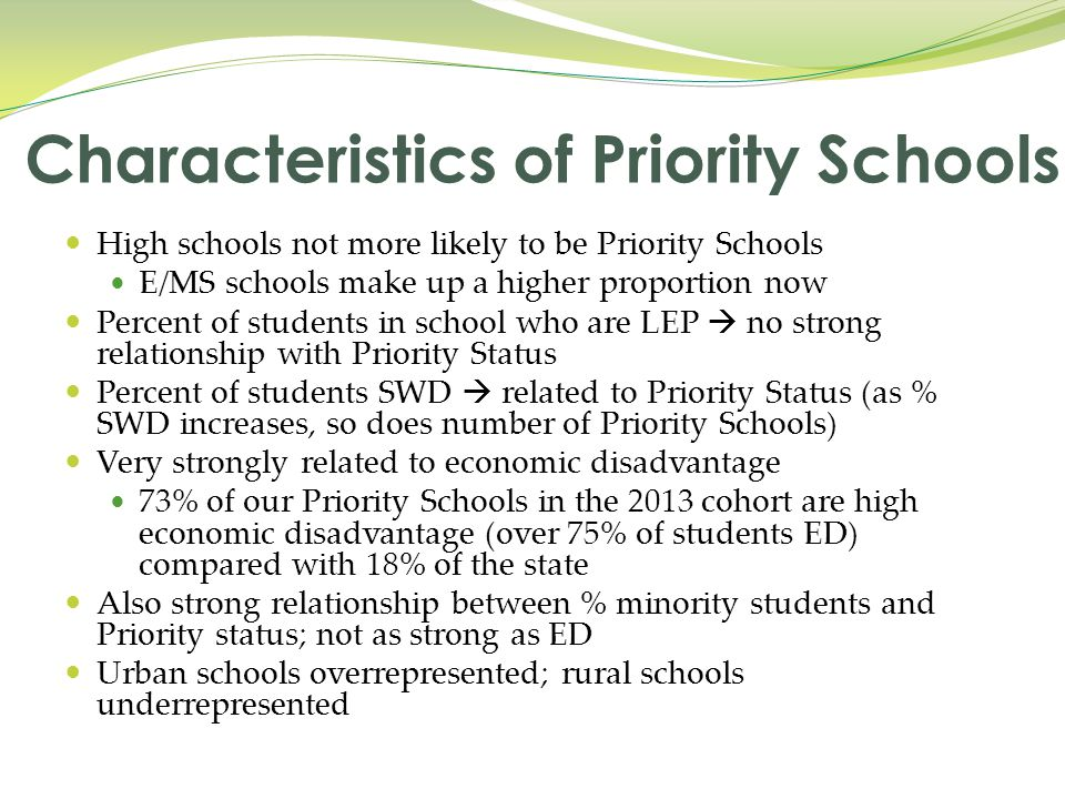 High schools not more likely to be Priority Schools E/MS schools make up a higher proportion now Percent of students in school who are LEP  no strong relationship with Priority Status Percent of students SWD  related to Priority Status (as % SWD increases, so does number of Priority Schools) Very strongly related to economic disadvantage 73% of our Priority Schools in the 2013 cohort are high economic disadvantage (over 75% of students ED) compared with 18% of the state Also strong relationship between % minority students and Priority status; not as strong as ED Urban schools overrepresented; rural schools underrepresented Characteristics of Priority Schools