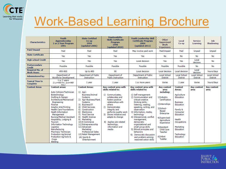 Work-Based Learning Brochure