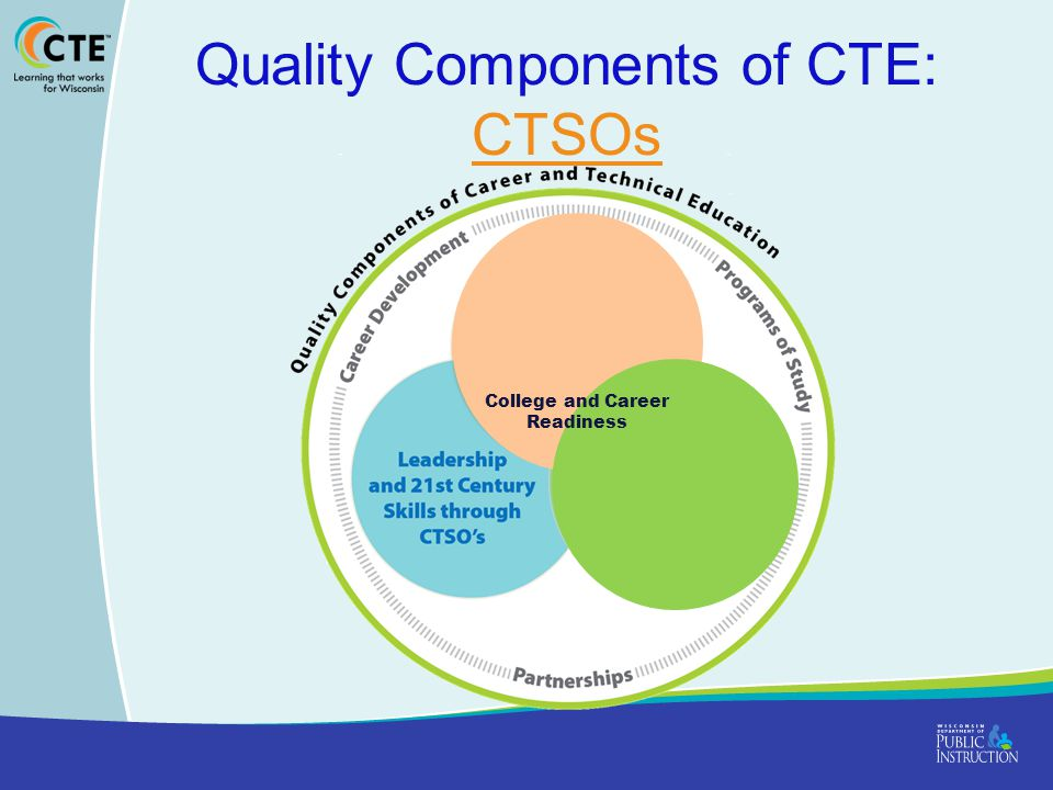 Quality Components of CTE: CTSOs CTSOs College and Career Readiness