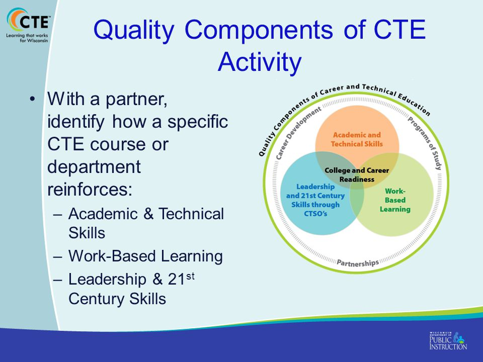 Quality Components of CTE Activity With a partner, identify how a specific CTE course or department reinforces: –Academic & Technical Skills –Work-Based Learning –Leadership & 21 st Century Skills