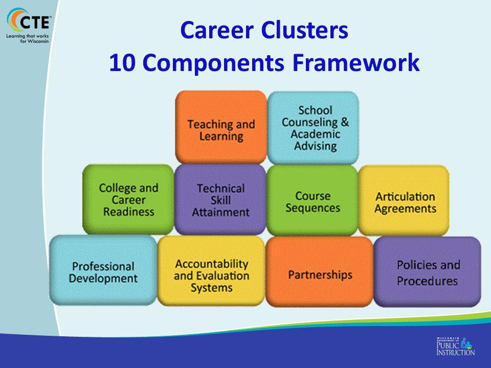 Career Clusters 10 Components Framework