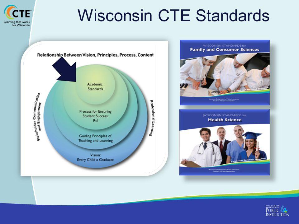 Wisconsin CTE Standards