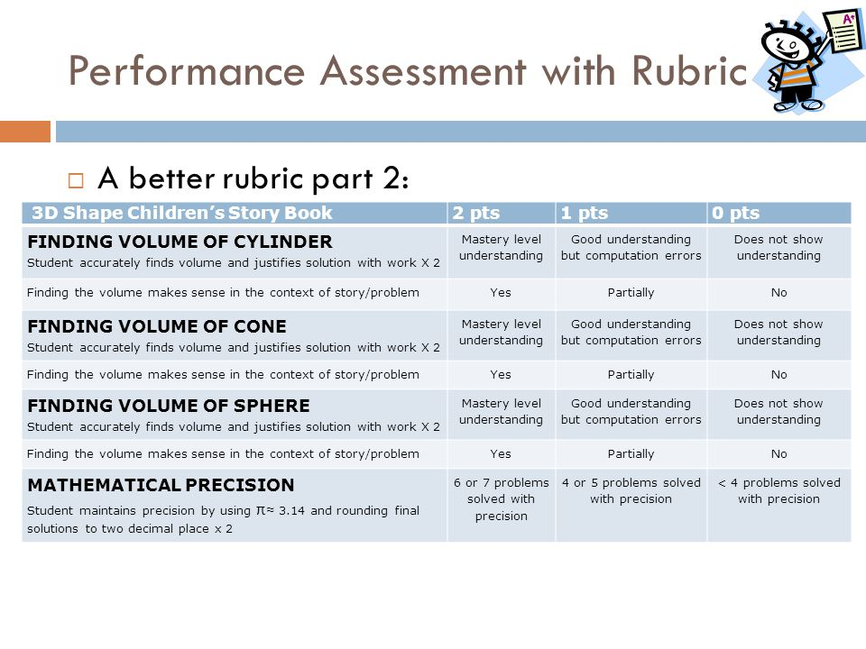 Performance Assessment with Rubric  A better rubric part 2: 3D Shape Children's Story Book2 pts1 pts0 pts FINDING VOLUME OF CYLINDER Student accurate