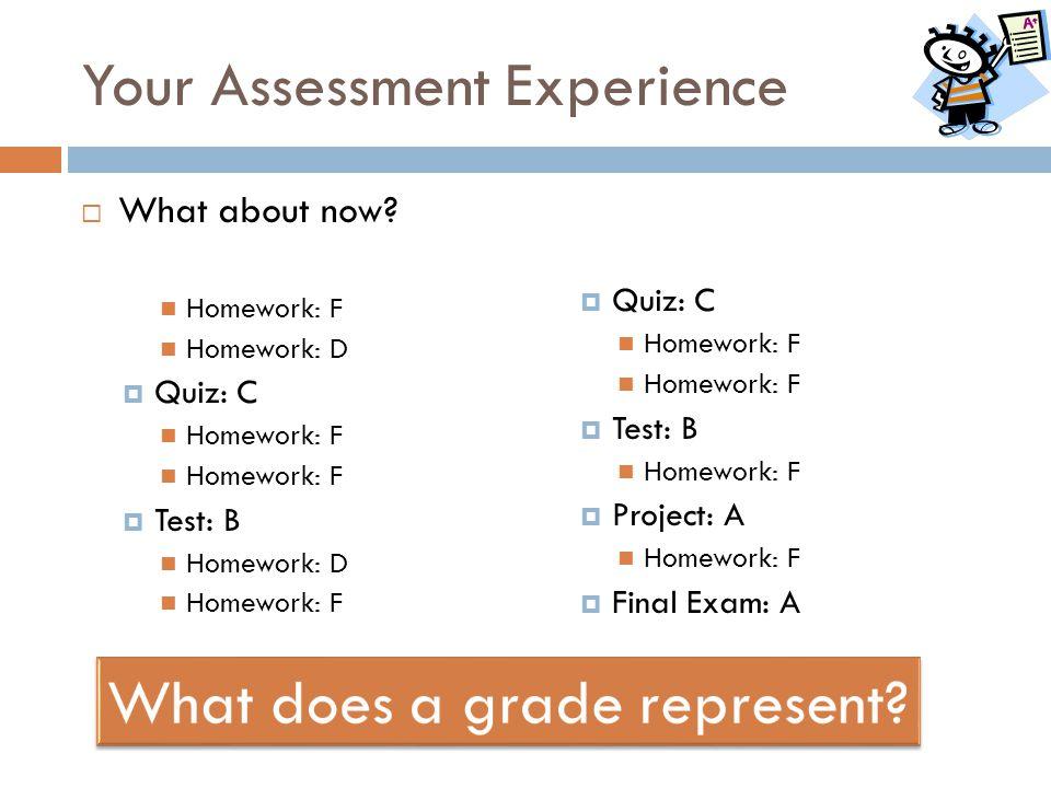 Homework Accuracy  What is the purpose of homework.