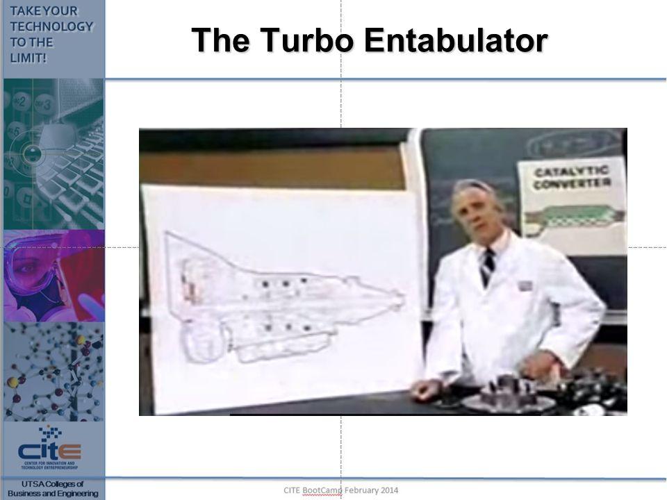 The Turbo Entabulator https://www.youtube.com/watch?v=yjXTOlsE8k0