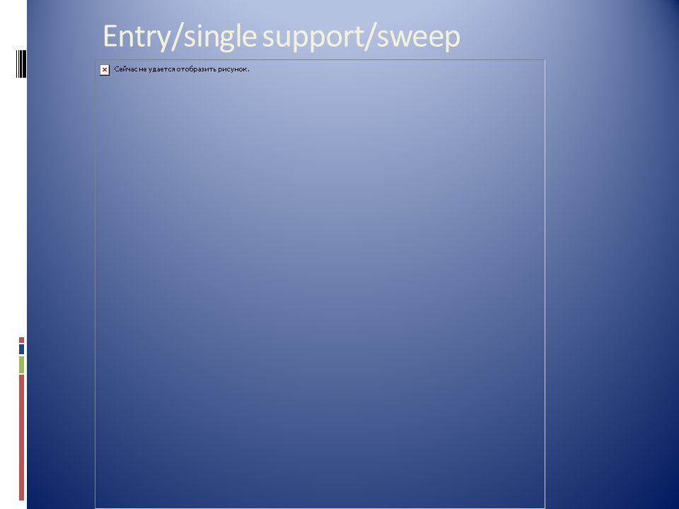 Entry/single support/sweep