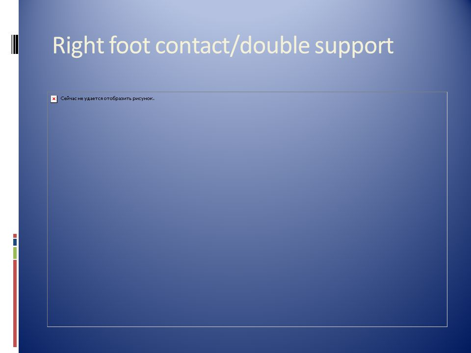Right foot contact/double support