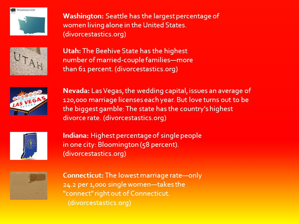 Washington: Seattle has the largest percentage of women living alone in the United States. (divorcestastics.org) Utah: The Beehive State has the highe
