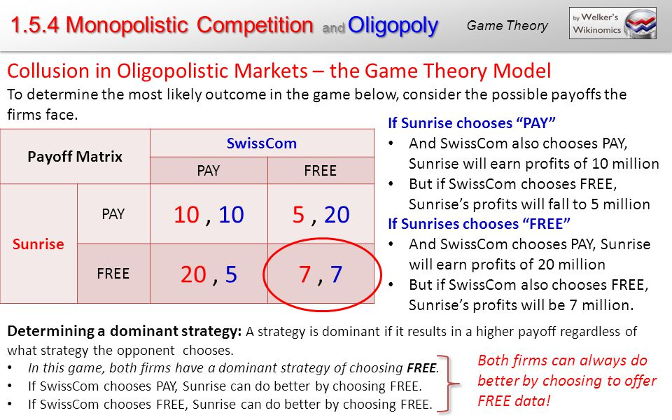 1.5.4 Monopolistic Competition and Oligopoly Collusion in Oligopolistic Markets – the Game Theory Model To determine the most likely outcome in the game below, consider the possible payoffs the firms face.