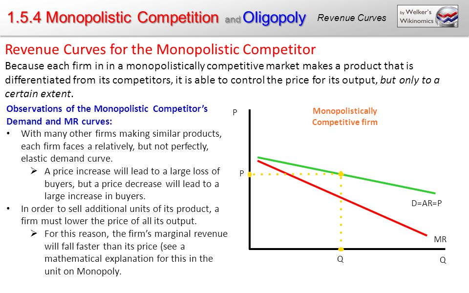 1.5.4 Monopolistic Competition and Oligopoly Revenue Curves Revenue Curves for the Monopolistic Competitor Because each firm in in a monopolistically competitive market makes a product that is differentiated from its competitors, it is able to control the price for its output, but only to a certain extent.