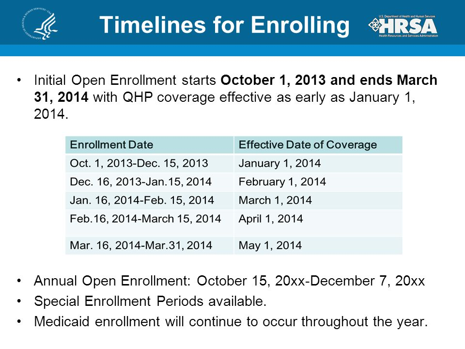 Timelines for Enrolling Initial Open Enrollment starts October 1, 2013 and ends March 31, 2014 with QHP coverage effective as early as January 1, 2014.