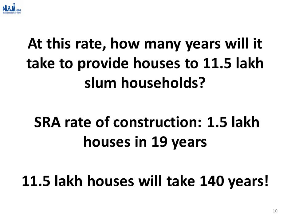 At this rate, how many years will it take to provide houses to 11.5 lakh slum households.