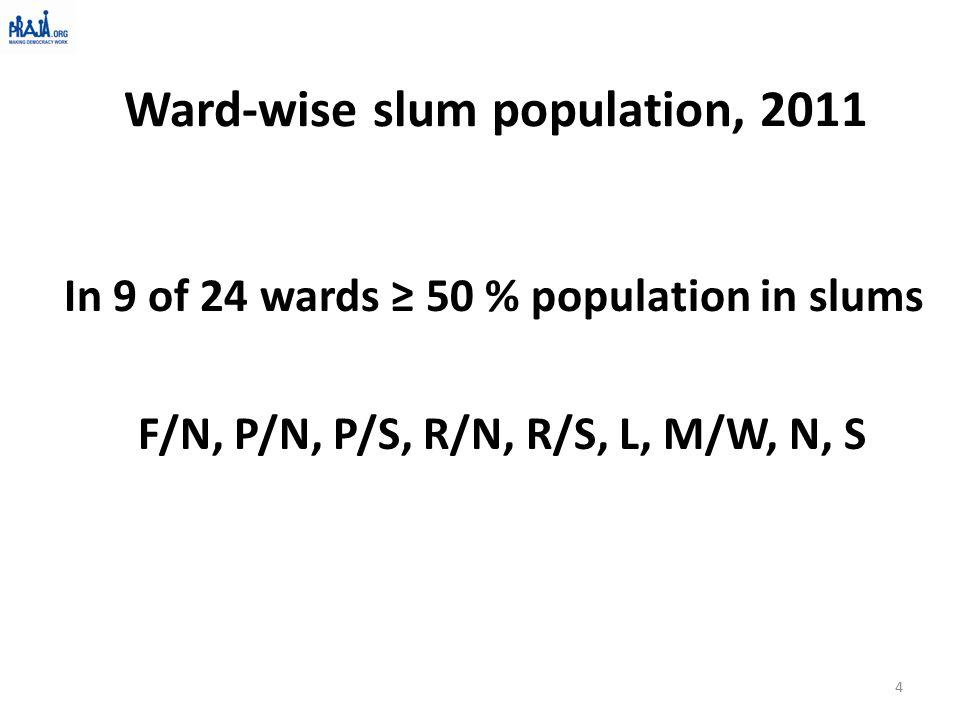Ward-wise slum population, 2011 4 In 9 of 24 wards ≥ 50 % population in slums F/N, P/N, P/S, R/N, R/S, L, M/W, N, S