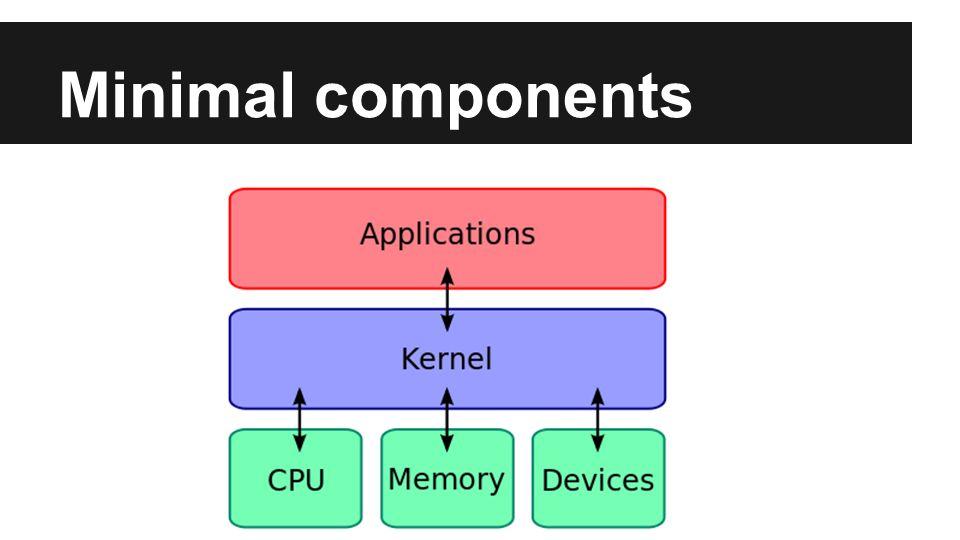 Minimal components